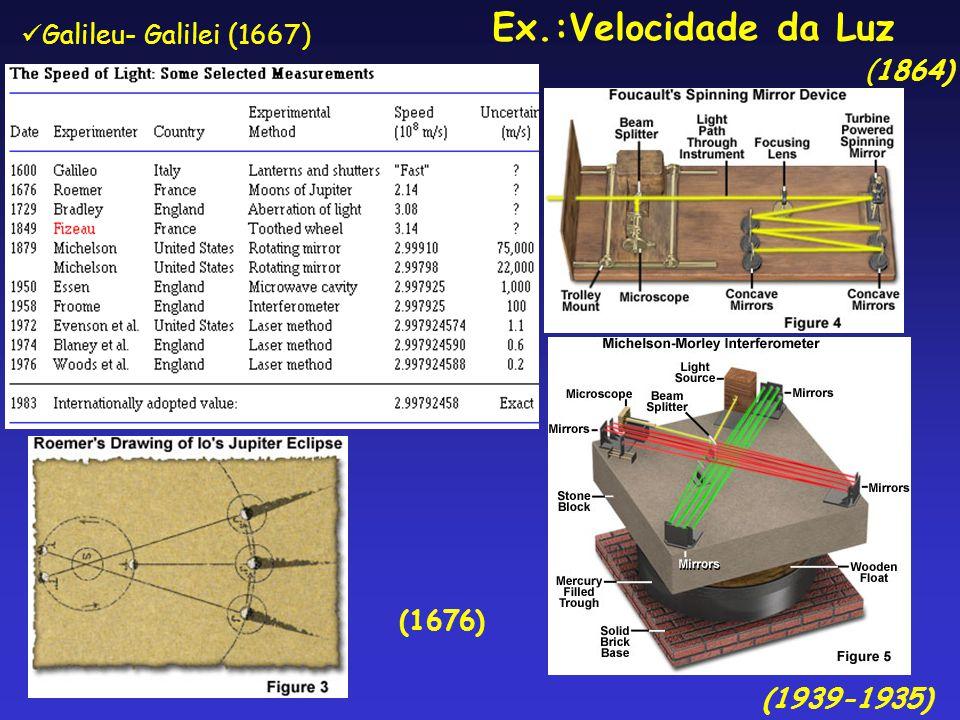 Ex.:Velocidade da Luz Galileu- Galilei (1667) (1864) (1676)