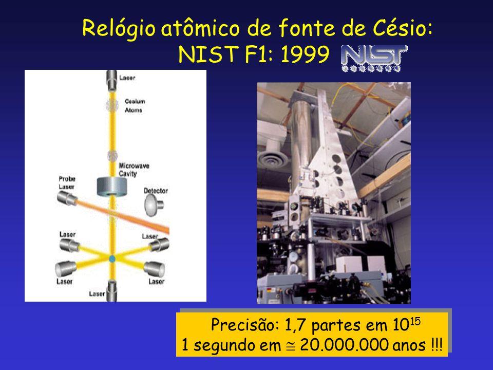 Relógio atômico de fonte de Césio: