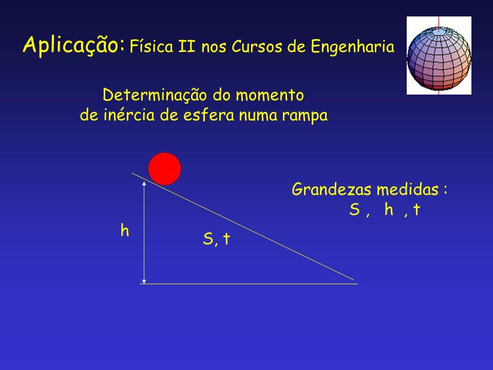 Aplicação: Física II nos Cursos de Engenharia