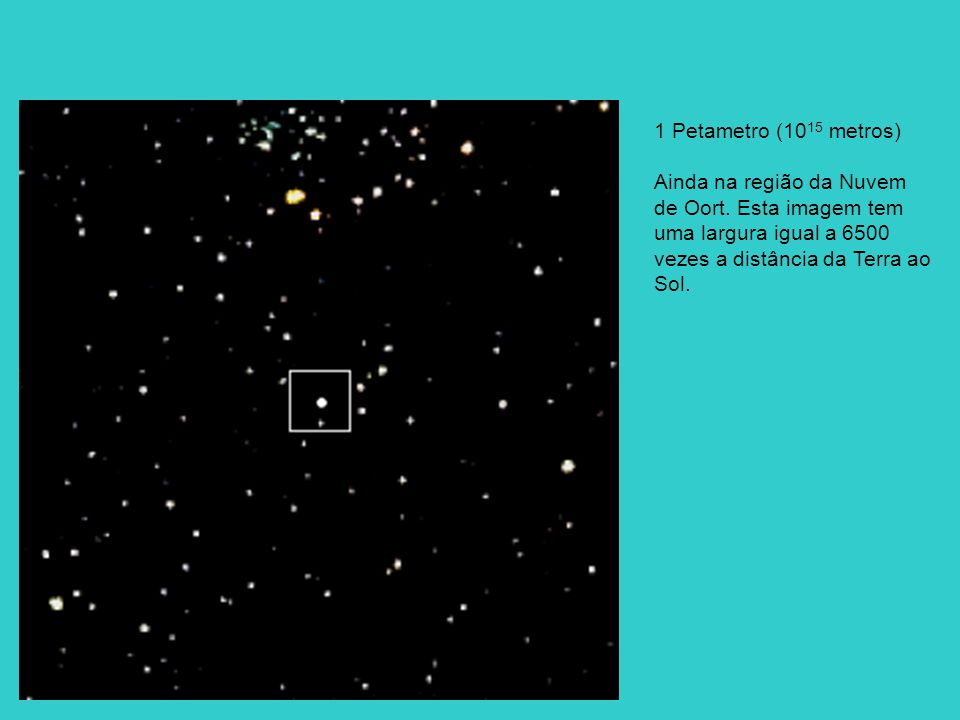 1 Petametro (1015 metros) Ainda na região da Nuvem de Oort.