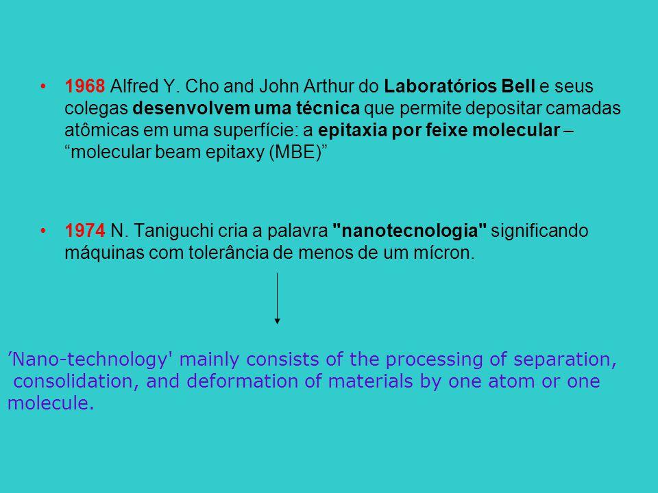 1968 Alfred Y. Cho and John Arthur do Laboratórios Bell e seus colegas desenvolvem uma técnica que permite depositar camadas atômicas em uma superfície: a epitaxia por feixe molecular – molecular beam epitaxy (MBE)