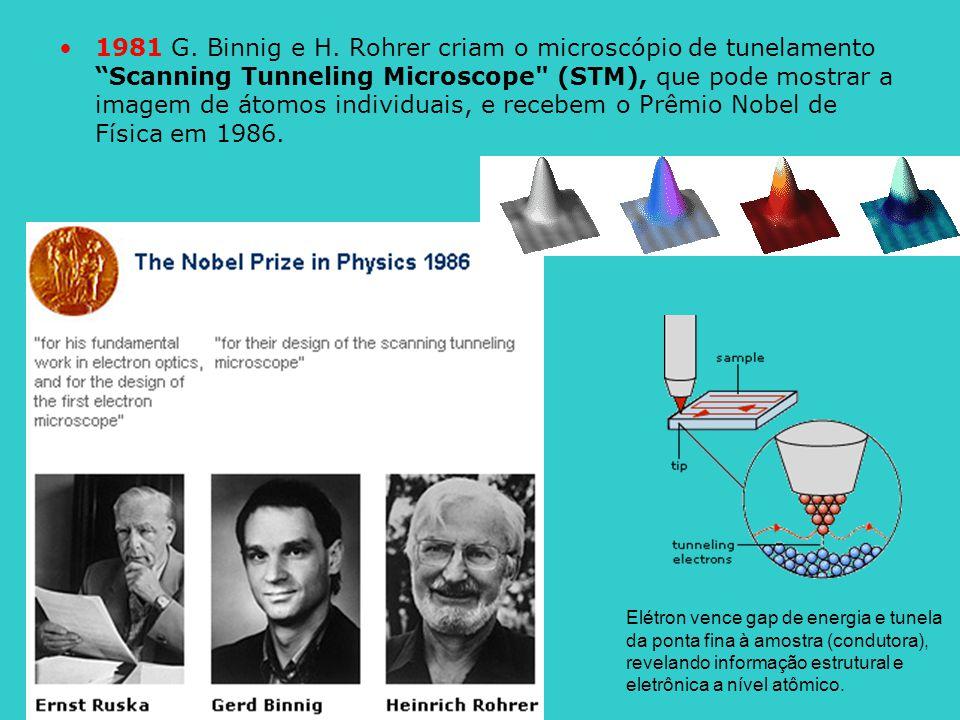 1981 G. Binnig e H. Rohrer criam o microscópio de tunelamento Scanning Tunneling Microscope (STM), que pode mostrar a imagem de átomos individuais, e recebem o Prêmio Nobel de Física em 1986.