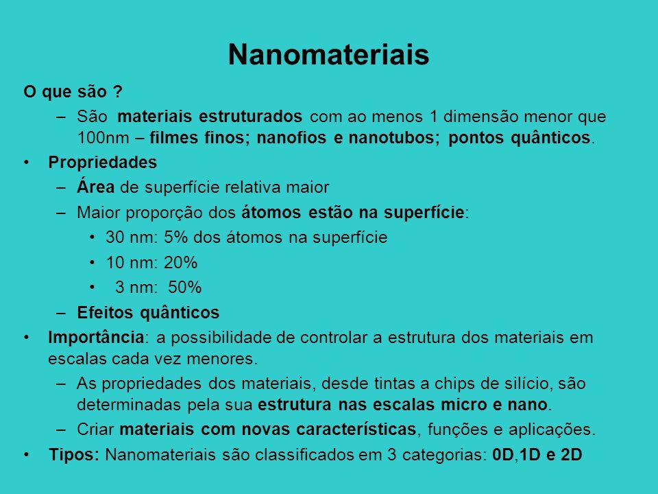 Nanomateriais O que são