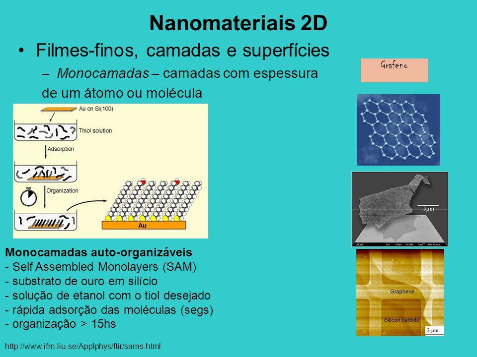 Nanomateriais 2D Filmes-finos, camadas e superfícies Grafeno