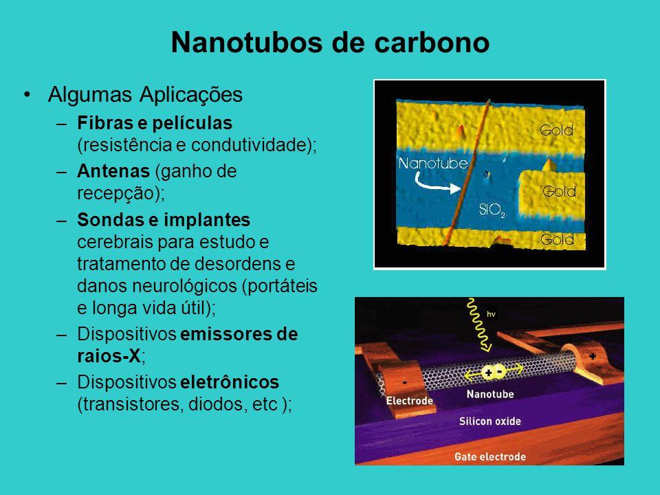 Nanotubos de carbono Algumas Aplicações