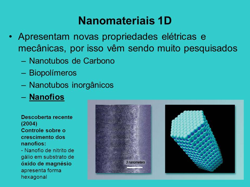 Nanomateriais 1D Apresentam novas propriedades elétricas e mecânicas, por isso vêm sendo muito pesquisados.