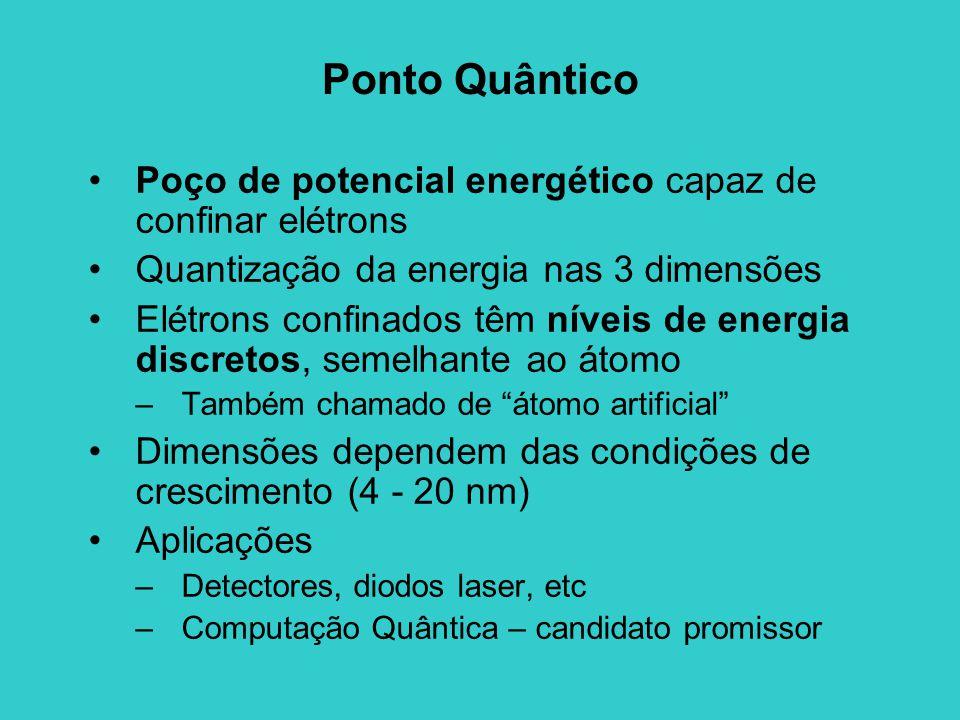 Ponto Quântico Poço de potencial energético capaz de confinar elétrons