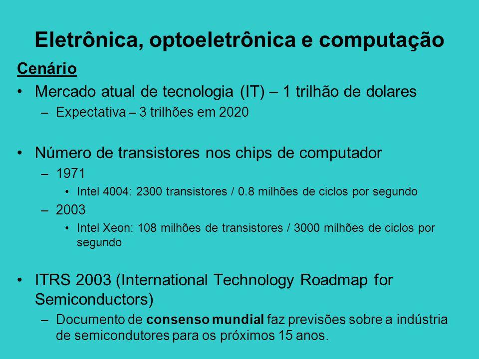 Eletrônica, optoeletrônica e computação