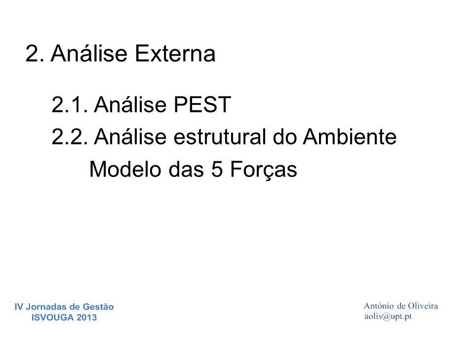 2. Análise Externa 2.1. Análise PEST