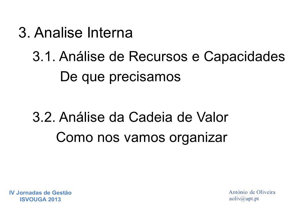 3. Analise Interna 3.1. Análise de Recursos e Capacidades