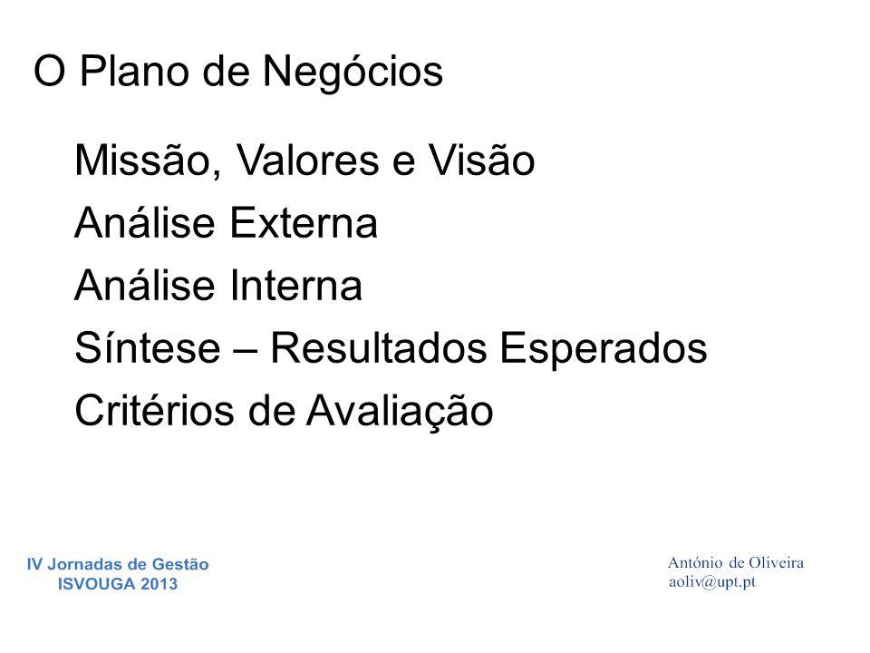 O Plano de Negócios Missão, Valores e Visão. Análise Externa. Análise Interna. Síntese – Resultados Esperados.