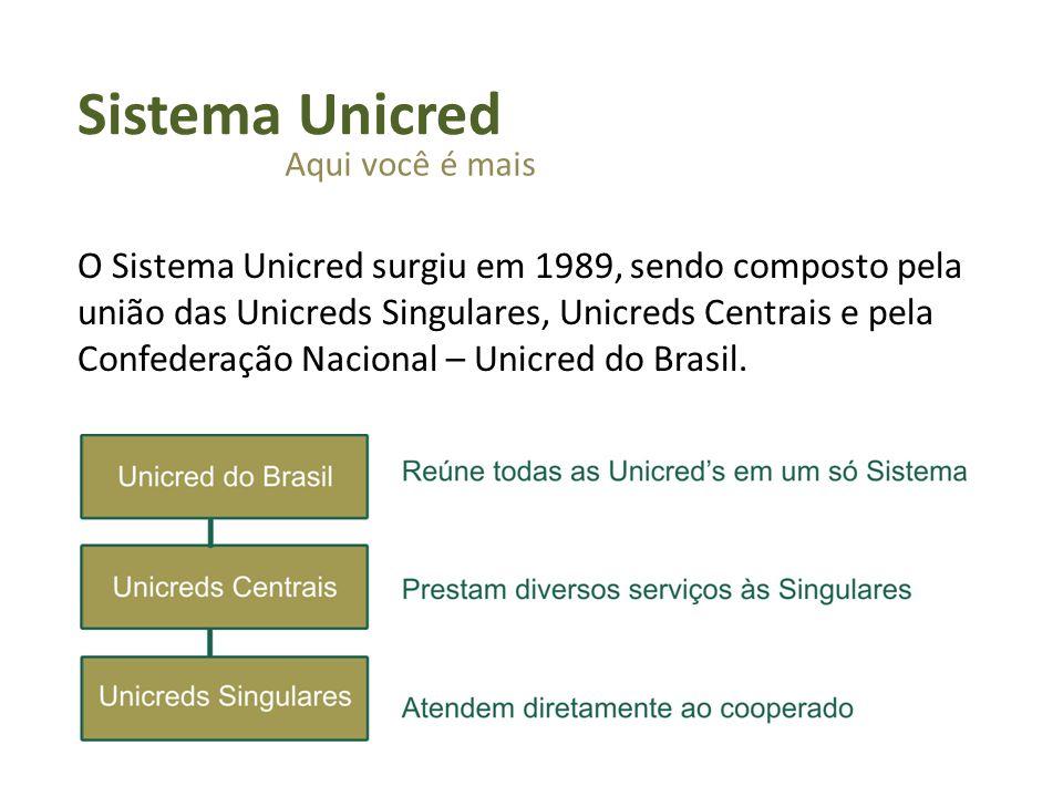 Sistema Unicred Aqui você é mais.