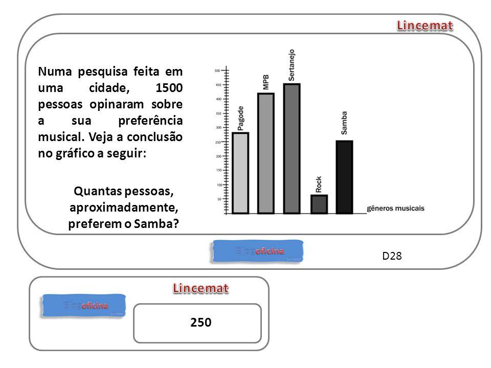 Quantas pessoas, aproximadamente, preferem o Samba