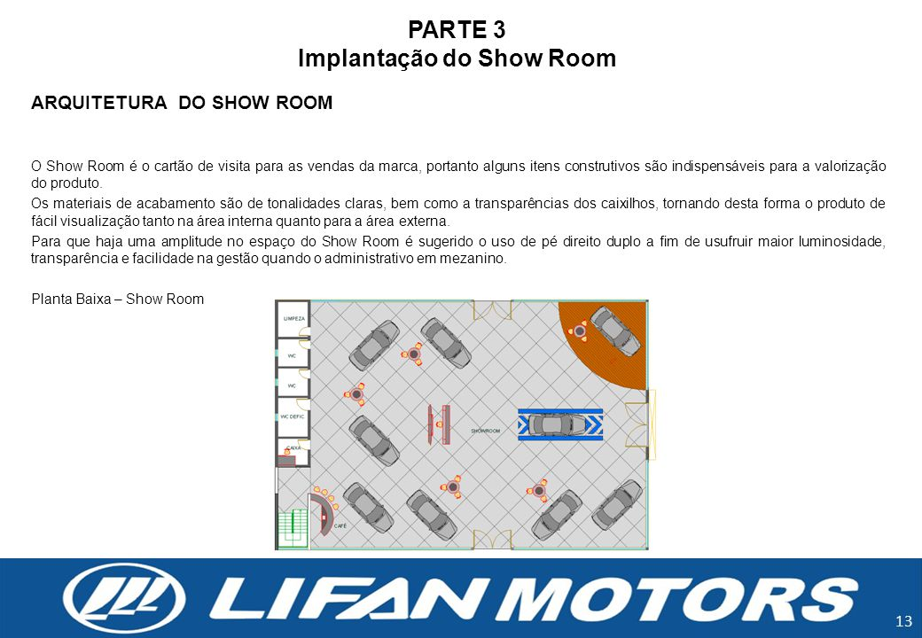 PARTE 3 Implantação do Show Room