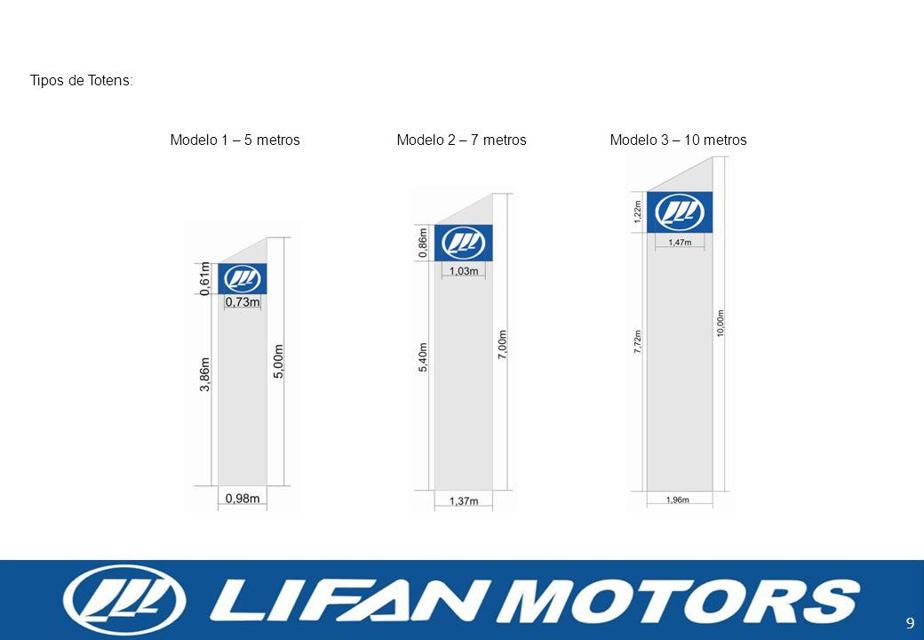 Tipos de Totens: Modelo 1 – 5 metros Modelo 2 – 7 metros Modelo 3 – 10 metros