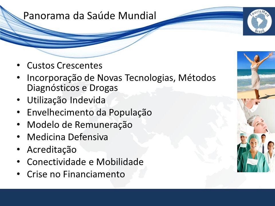 Panorama da Saúde Mundial