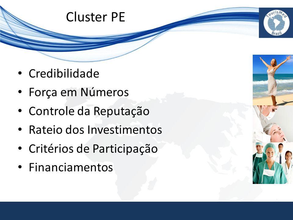 Cluster PE Credibilidade Força em Números Controle da Reputação