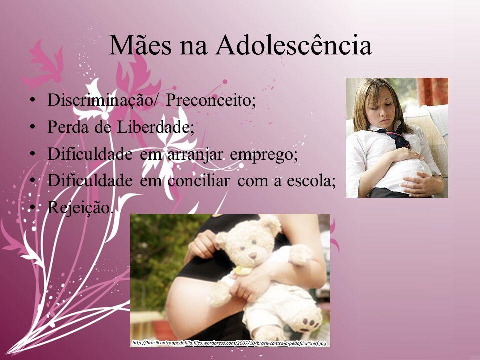 Mães na Adolescência Discriminação/ Preconceito; Perda de Liberdade;