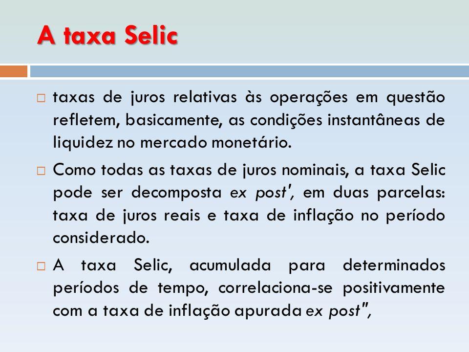 A taxa Selic taxas de juros relativas às operações em questão refletem, basicamente, as condições instantâneas de liquidez no mercado monetário.