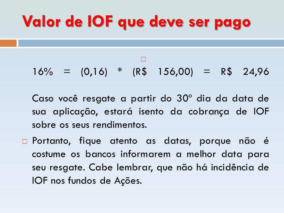 Valor de IOF que deve ser pago