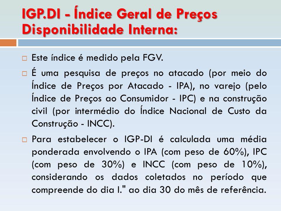IGP.DI - Índice Geral de Preços Disponibilidade Interna: