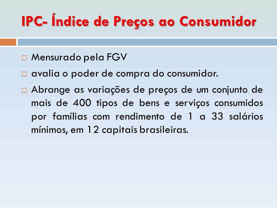 IPC- Índice de Preços ao Consumidor