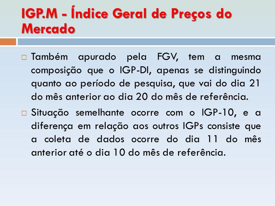 IGP.M - Índice Geral de Preços do Mercado