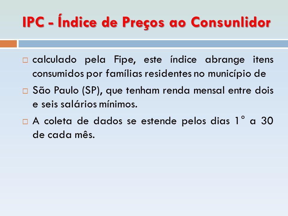 IPC - Índice de Preços ao Consunlidor