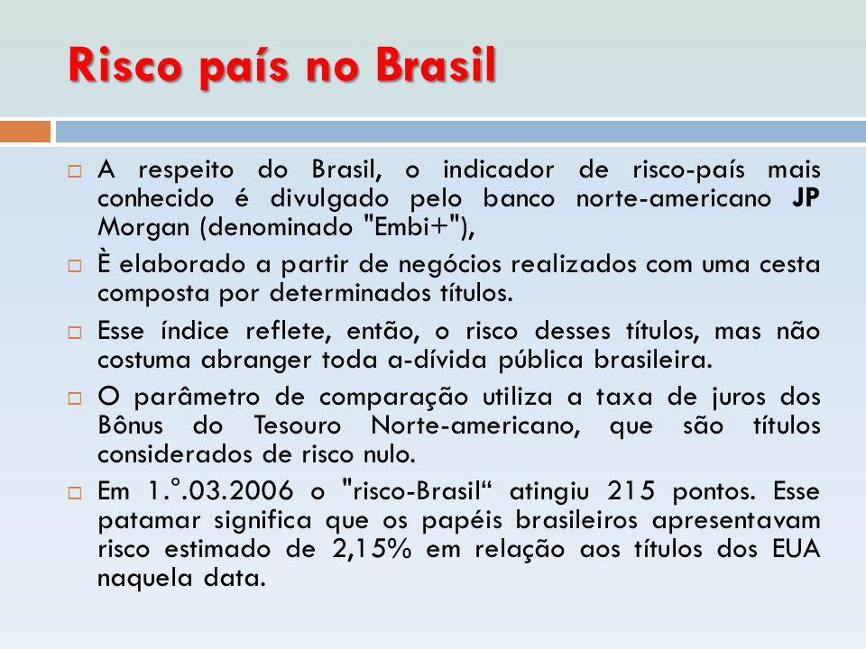 Risco país no Brasil
