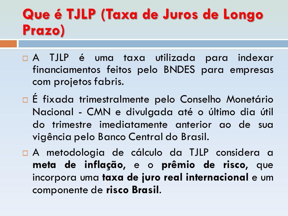 Que é TJLP (Taxa de Juros de Longo Prazo)