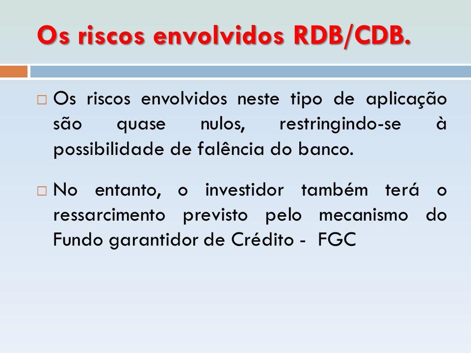 Os riscos envolvidos RDB/CDB.
