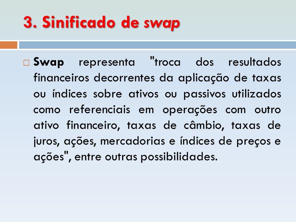 3. Sinificado de swap