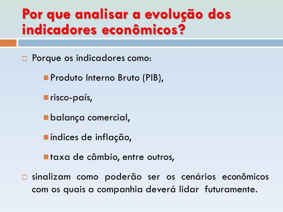 Por que analisar a evolução dos indicadores econômicos