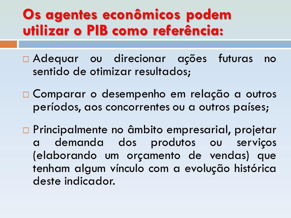 Os agentes econômicos podem utilizar o PIB como referência: