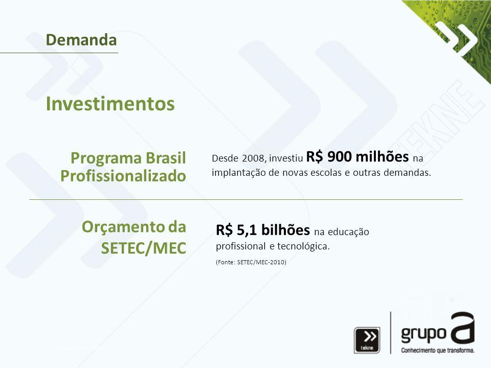 Investimentos Demanda Programa Brasil Profissionalizado