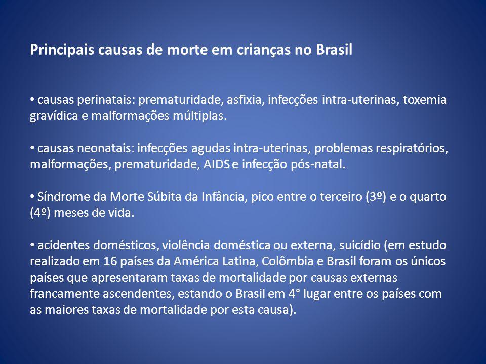 Principais causas de morte em crianças no Brasil