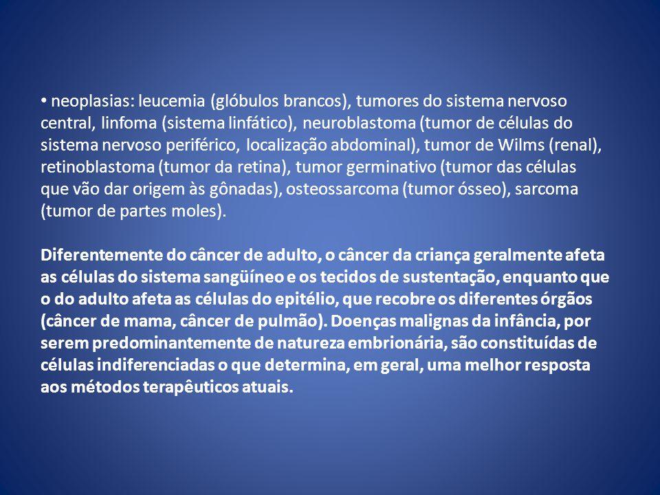 neoplasias: leucemia (glóbulos brancos), tumores do sistema nervoso central, linfoma (sistema linfático), neuroblastoma (tumor de células do sistema nervoso periférico, localização abdominal), tumor de Wilms (renal), retinoblastoma (tumor da retina), tumor germinativo (tumor das células que vão dar origem às gônadas), osteossarcoma (tumor ósseo), sarcoma (tumor de partes moles).