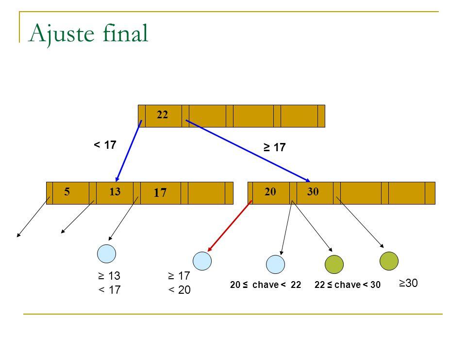 Ajuste final 22. < 17. ≥ 17. 5. 13. 5. 17. 13. 17. 20. 30. 5. 13. 17. ≥ 13. < 17. ≥ 17.