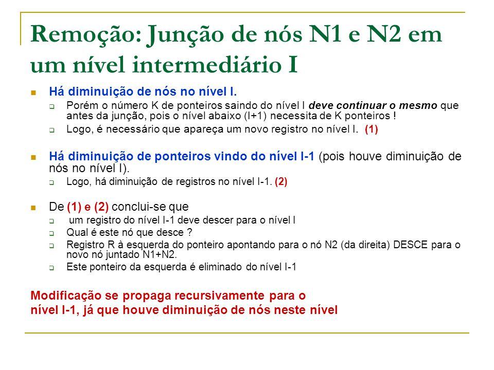 Remoção: Junção de nós N1 e N2 em um nível intermediário I