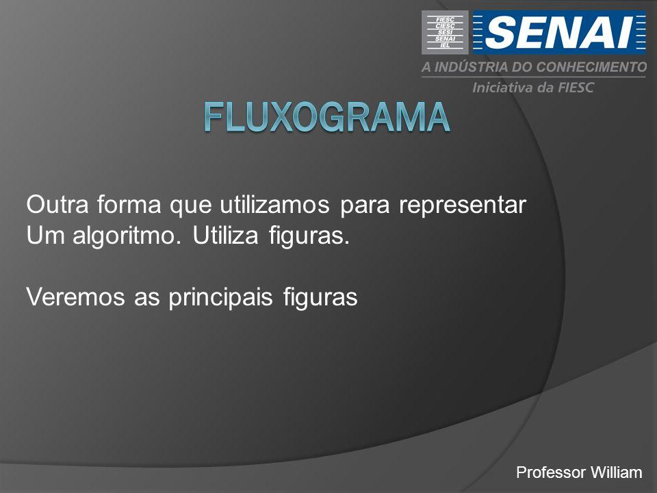 fluxograma Outra forma que utilizamos para representar