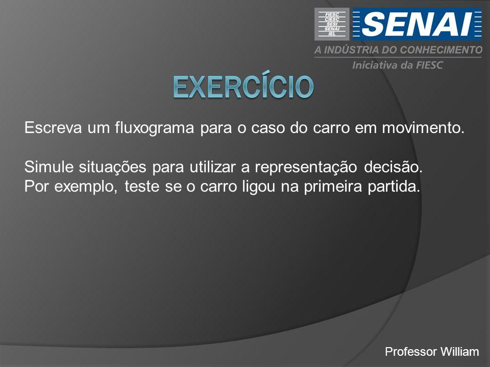 exercício Escreva um fluxograma para o caso do carro em movimento.