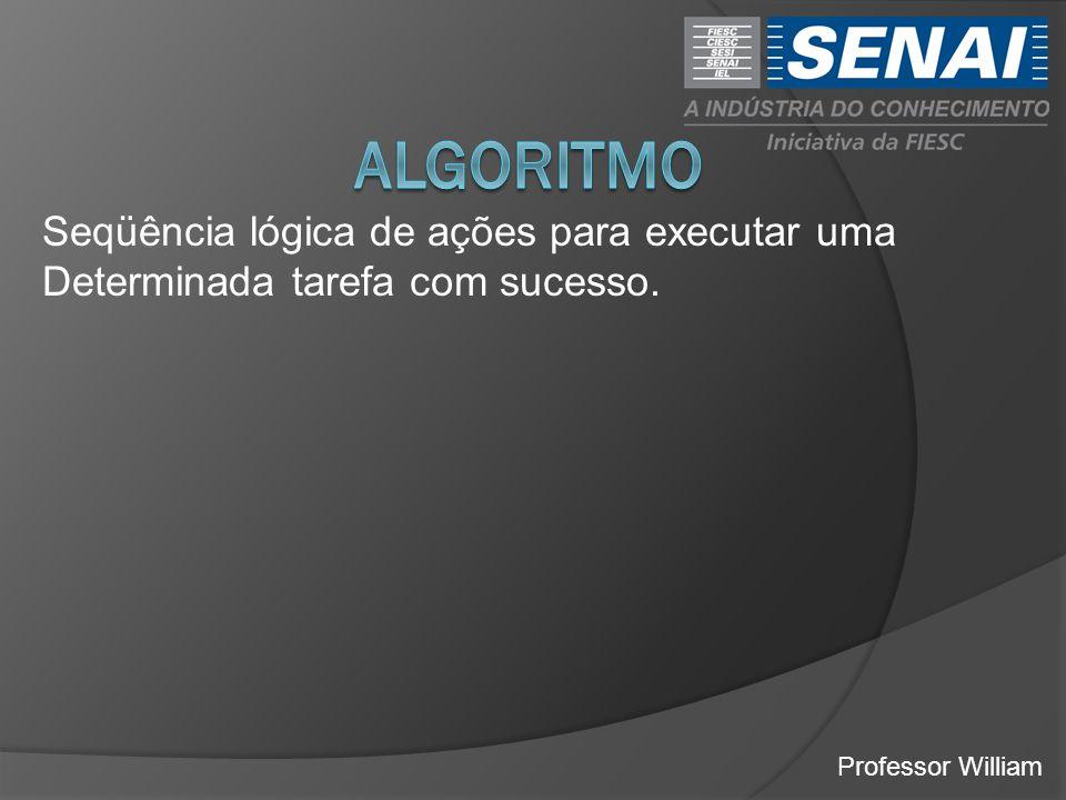 algoritmo Seqüência lógica de ações para executar uma
