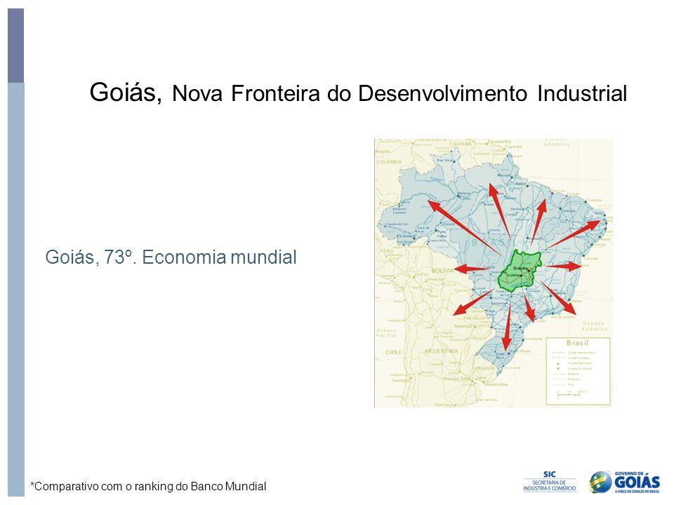 Goiás, Nova Fronteira do Desenvolvimento Industrial