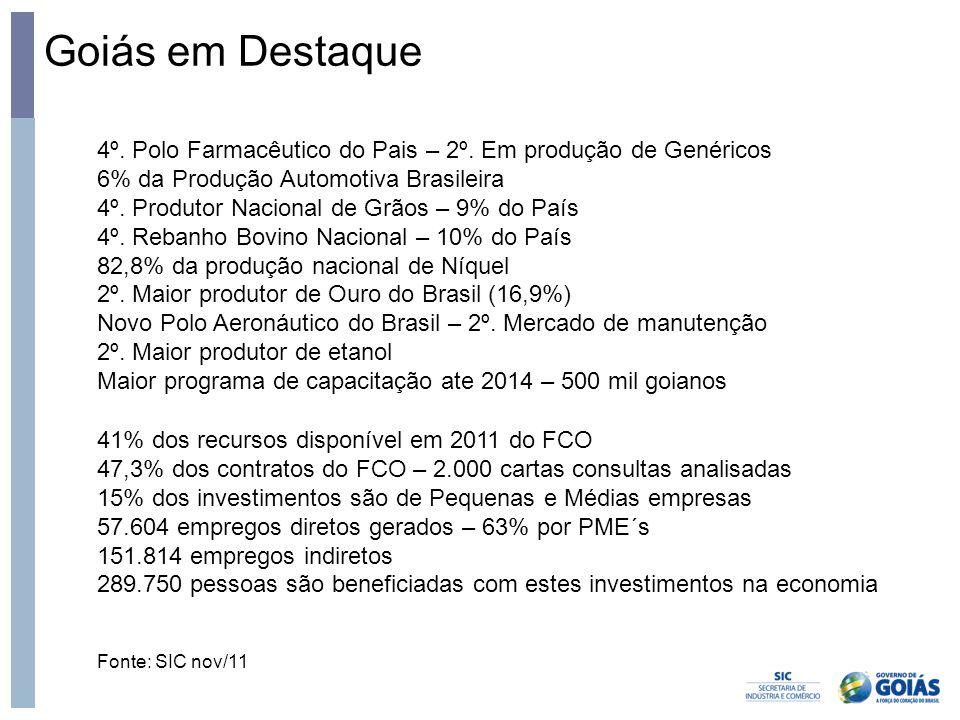 Goiás em Destaque 4º. Polo Farmacêutico do Pais – 2º. Em produção de Genéricos. 6% da Produção Automotiva Brasileira.