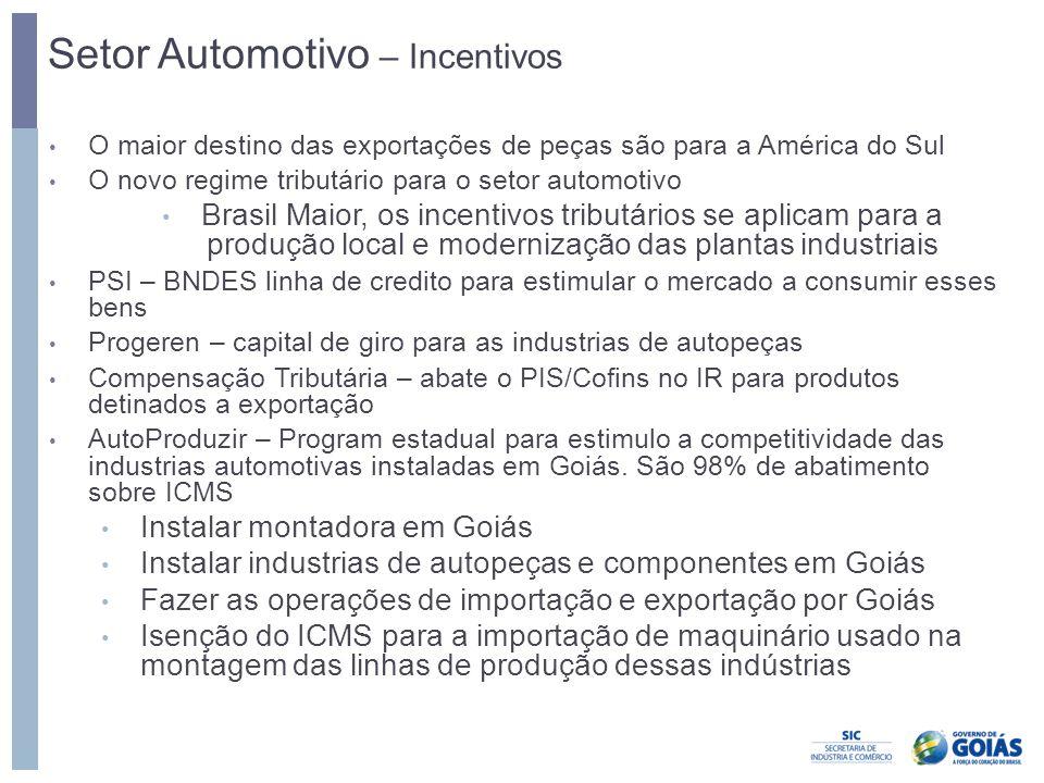 Setor Automotivo – Incentivos
