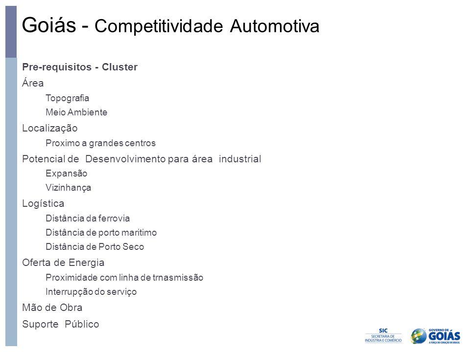 Goiás - Competitividade Automotiva