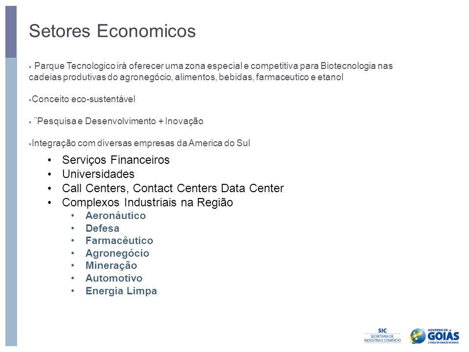 Setores Economicos Serviços Financeiros Universidades
