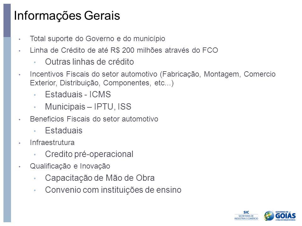 Informações Gerais Outras linhas de crédito Estaduais - ICMS