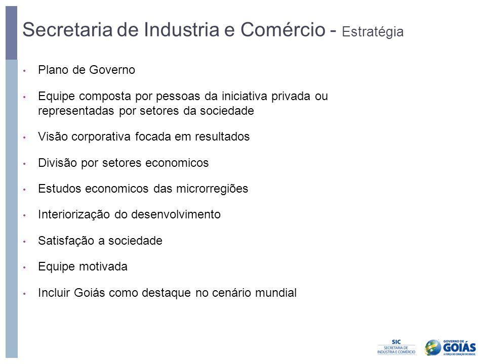 Secretaria de Industria e Comércio - Estratégia