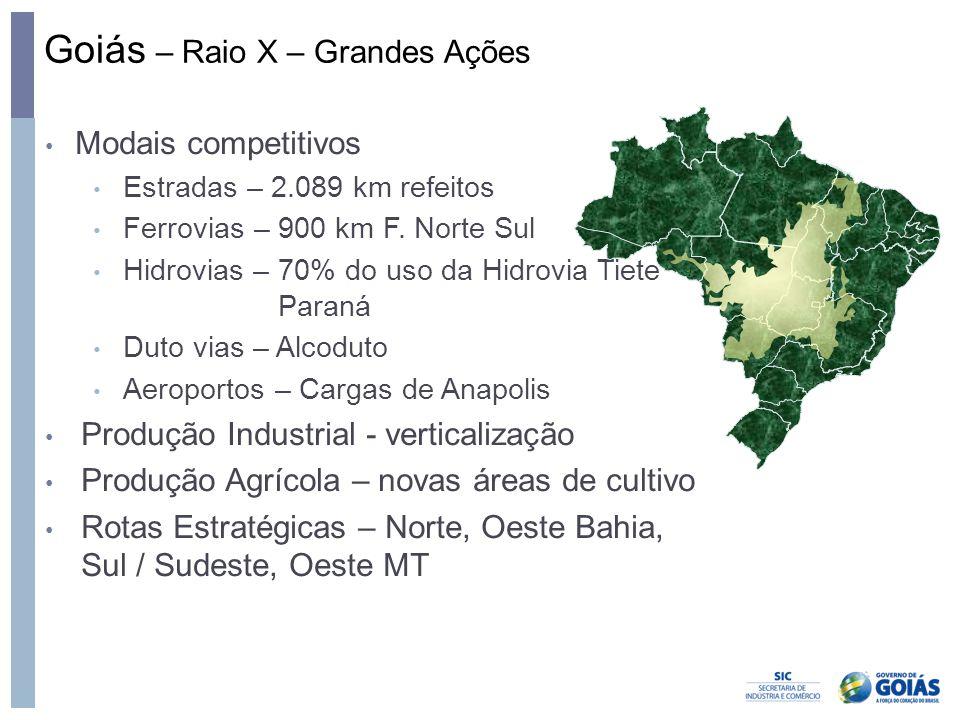 Goiás – Raio X – Grandes Ações